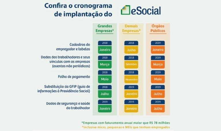 Tabela eSocial